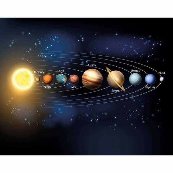 Picture of Planets Wall Mural