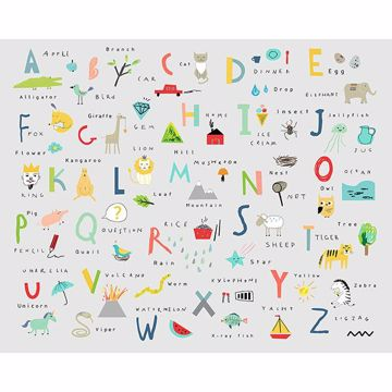 Picture of Alphabet Wall Mural