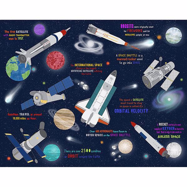 Picture of Space Galaxy Wall Mural