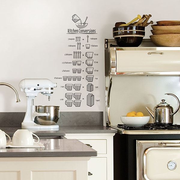 Picture of Kitchen Conversions Wall Quote Decals