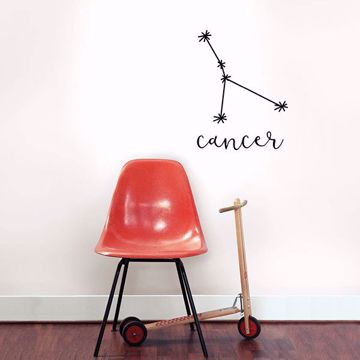 Picture of Cancer Wall Art Kit