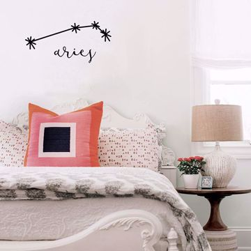 Picture of Aries Wall Art Kit