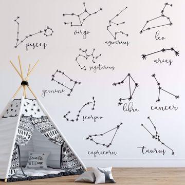 Astrology Wall Art