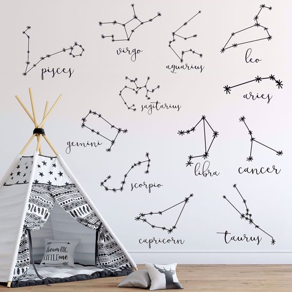 Astrology Wall Art