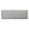 Picture of Harper Anti-Fatigue Comfort Mat